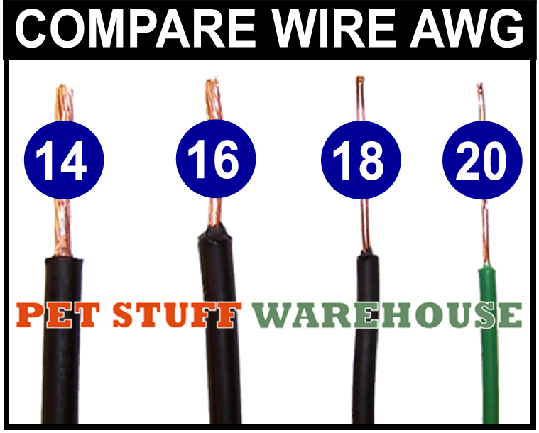 Dog Fence Wire Comparison